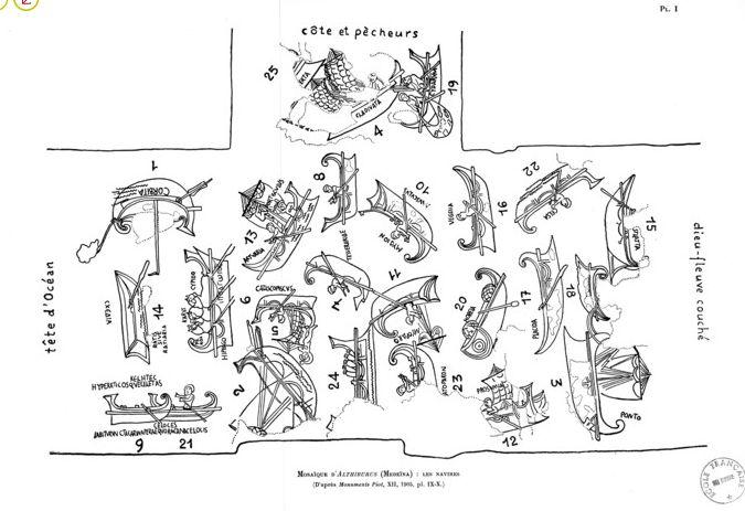 La mosaïque d'Althiburos